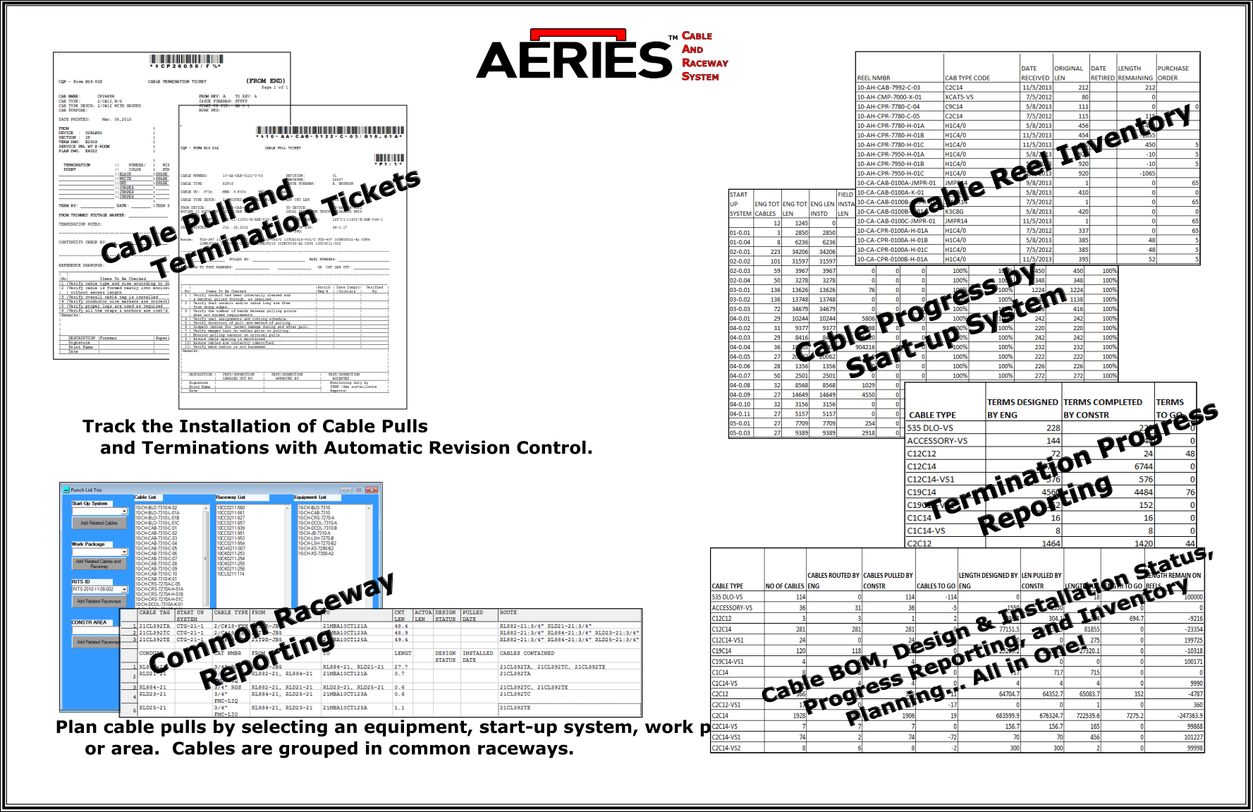 Image depicting deliverables automatically created by CableMatic Builder Software including cable pull, termination, and raceway installation tickets, cable reel inventory, cable bill of materials (BOM), progress reporting, and common cable pull and raceway reporting.