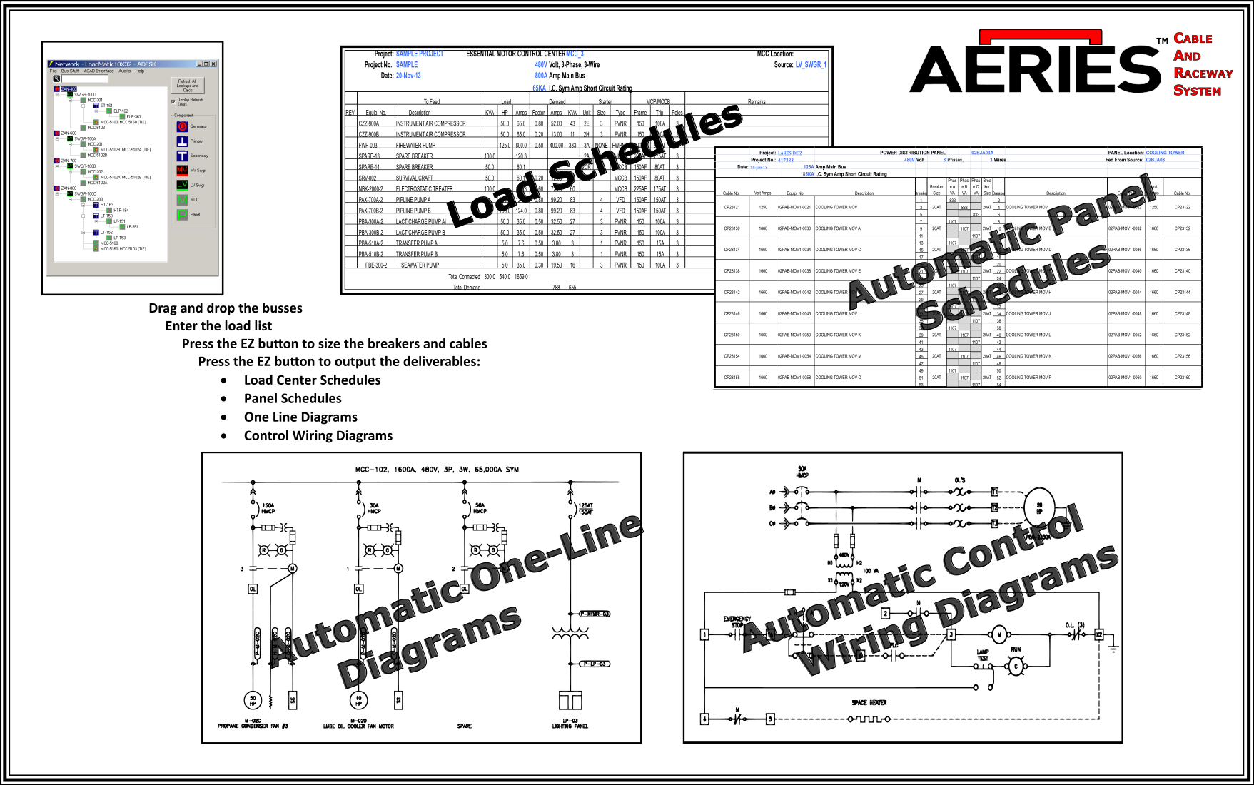 Image depicting deliverables automatically created by the LoadMatic software module including panel and load schedules, one-line diagrams, single line diagrams, and control wiring schematics.